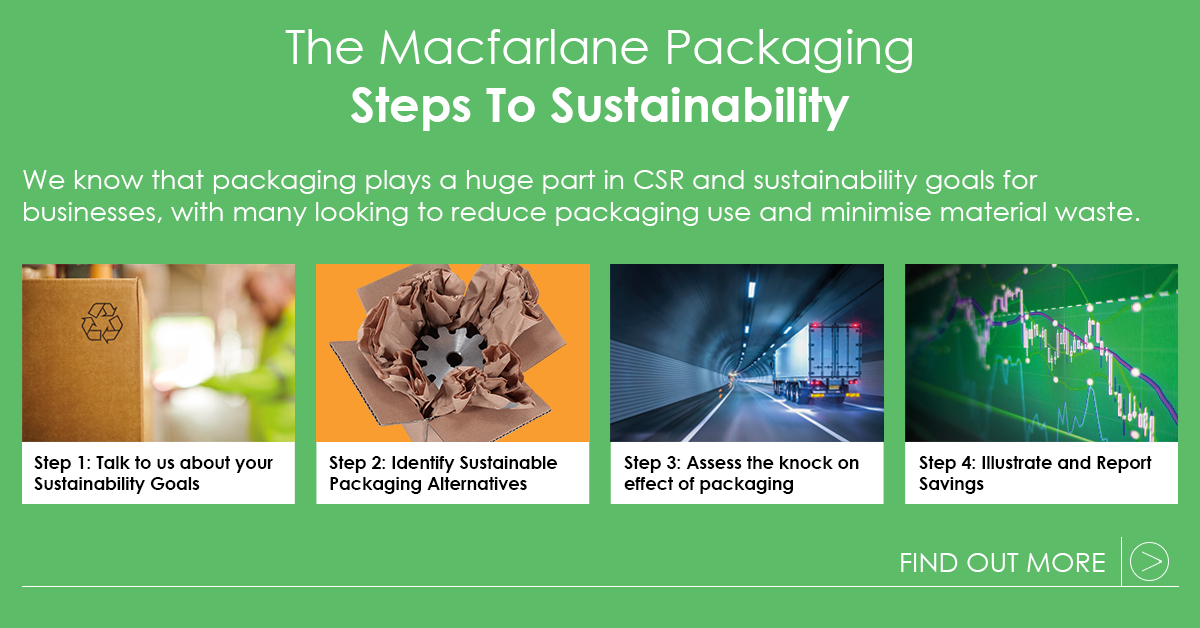 Steps to Sustainability by Macfarlane Packaging